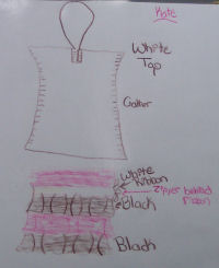 Why Make Your Own Clothes Making Your Own Clothes Today